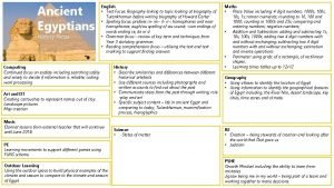 Ancient Egyptians History Focus English Text Focus Biography