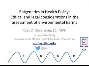 Epigenetics in Health Policy Ethical and legal considerations