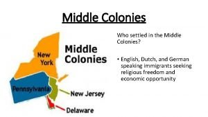 Middle Colonies Who settled in the Middle Colonies