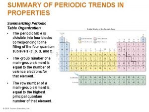 SUMMARY OF PERIODIC TRENDS IN PROPERTIES Summarizing Periodic