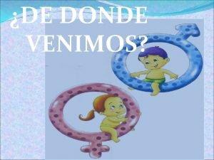 DE DONDE VENIMOS PROYECTO DE DONDE VENIMOS Nombre