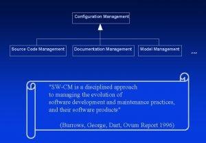 Configuration Management Source Code Management Documentation Management Model