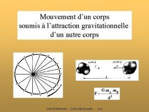 Mouvement dun corps soumis lattraction gravitationnelle dun autre