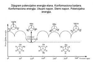 Dijagram potencijalne energije etana Konformaciona barijera Konformaciona energija
