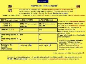 Economia Ricardo ed i costi comparati David Ricardo