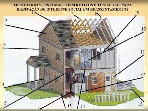 TECNOLOGIAS SISTEMAS CONSTRUTIVOS E TIPOLOGIAS PARA HABITAO DE
