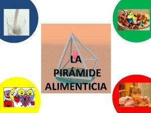 LA PIRMIDE ALIMENTICIA LA PIRMIDE ALIMENTICIA ESCALN 1