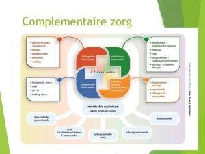 Complementaire zorg Kenmerken Positie t o v Reguliere