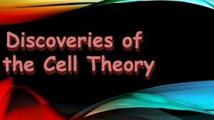 Discoveries of the Cell Theory Romans Anton Van