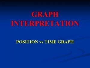 GRAPH INTERPRETATION POSITION vs TIME GRAPH Given below