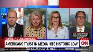 Mass Media Trust Mass Media Linkage Institutions Mass