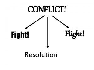 CONFLICT Fight Resolution Flight From last week The