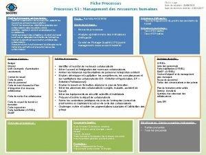 Fiche Processus S 1 Management des ressources humaines