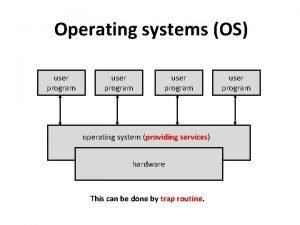 Operating systems OS user program operating system providing