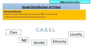 Date 03 March 2021 Social Distribution of Crime