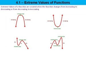 4 1 Extreme Values of Functions Extreme Values