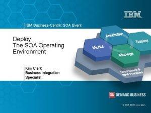 IBM BusinessCentric SOA Event Deploy The SOA Operating