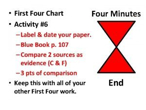 First Four Chart Activity 6 Four Minutes Label