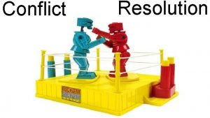 Conflict Resolution What is conflict A problematic situation