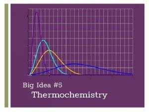 Big Idea 5 Thermochemistry Bond Energy Length Strength