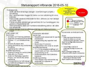 Statusrapport infrande 2016 05 10 vergripande Svrt att