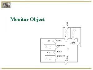 Monitor Object Monitor Object nvrhov vzor Kontext vce