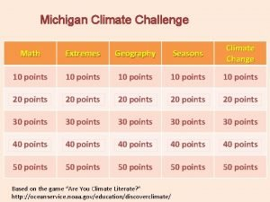 Michigan Climate Challenge Math Extremes Geography Seasons Climate