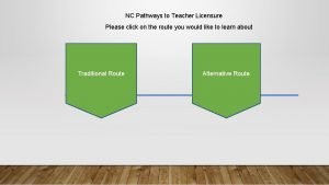 NC Pathways to Teacher Licensure Please click on