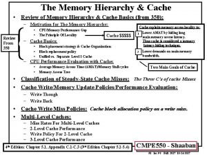 The Memory Hierarchy Cache Review of Memory Hierarchy
