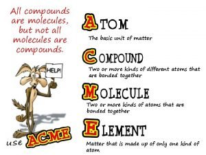 All compounds are molecules but not all molecules