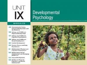 Learning Targets Module 45 Developmental Issues Prenatal Development