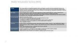 Mobile Virtualization Services MVS 1 Soluo MVS uma