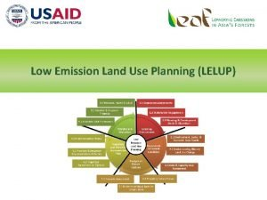 Low Emission Land Use Planning LELUP Learning Objective