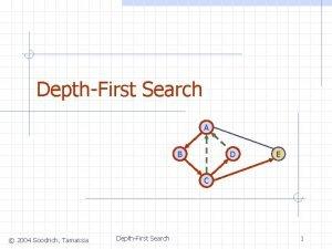 DepthFirst Search A B D E C 2004