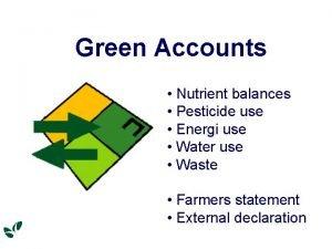 Green Accounts Nutrient balances Pesticide use Energi use