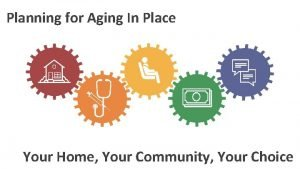 Planning for Aging In Place Your Home Your