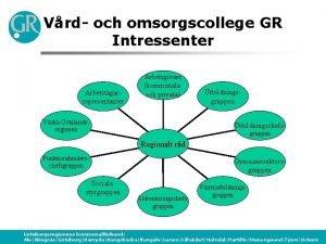 Vrd och omsorgscollege GR Intressenter Arbetstagarrepresentanter Arbetsgivare kommunala