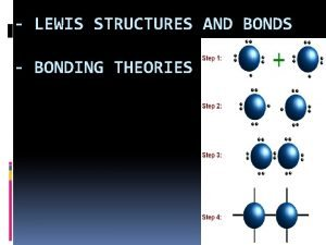 LEWIS STRUCTURES AND BONDS BONDING THEORIES Lewis Structures