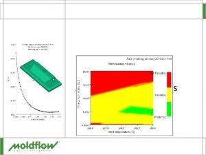 Molding Window Analysis Molding Window Benefits Look at