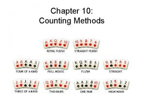 Chapter 10 Counting Methods 10 1 Counting by