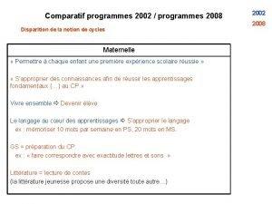 Comparatif programmes 2002 programmes 2008 Disparition de la