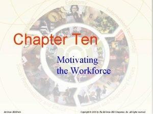 Chapter Ten Motivating the Workforce Mc GrawHillIrwin Copyright