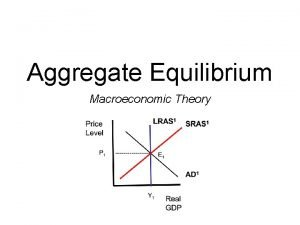 Aggregate Equilibrium Macroeconomic Theory Recessionary Gap Inflationary Gap