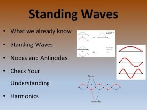 Standing Waves What we already know Standing Waves