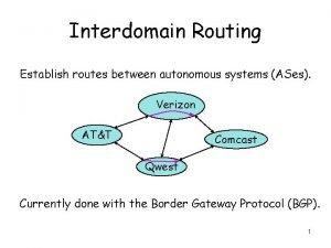 Interdomain Routing Establish routes between autonomous systems ASes