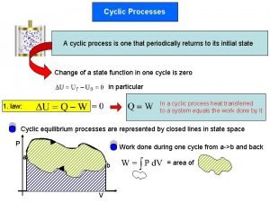 Cyclic Processes A cyclic process is one that