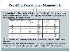 Crashing Durations Homework A project is described by