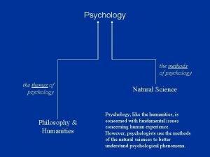 Psychology the methods of psychology themes of psychology
