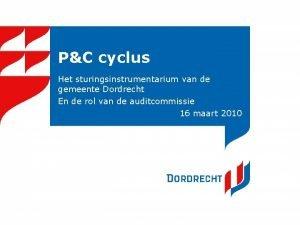 PC cyclus Het sturingsinstrumentarium van de gemeente Dordrecht