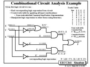 Combinational Circuit Analysis Example Given this logic circuit